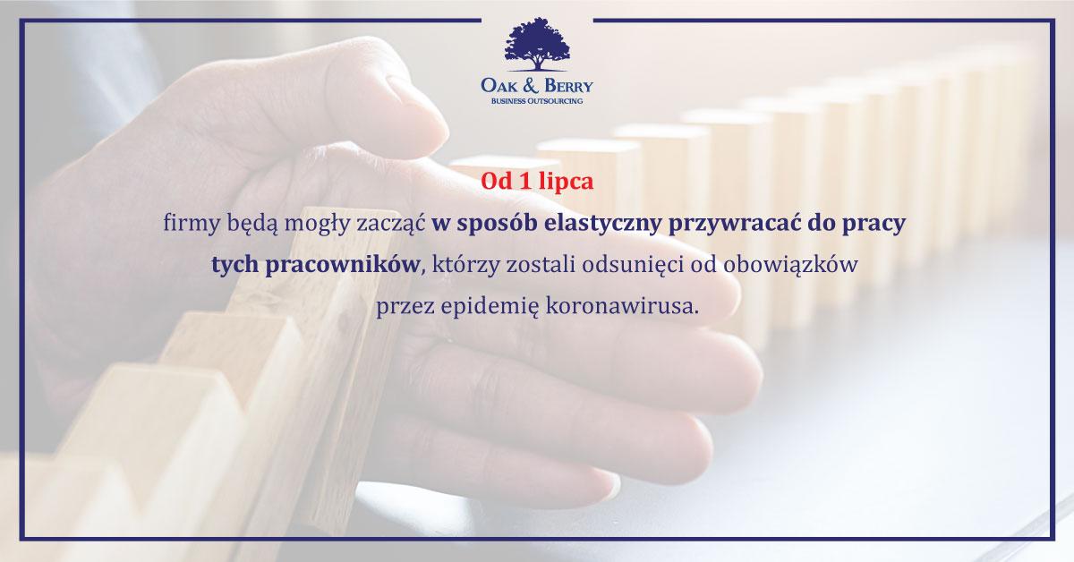 FB-Ads-Oak&Berry-2020-1-lipca-start-pomocy-CJRS-26062020-2